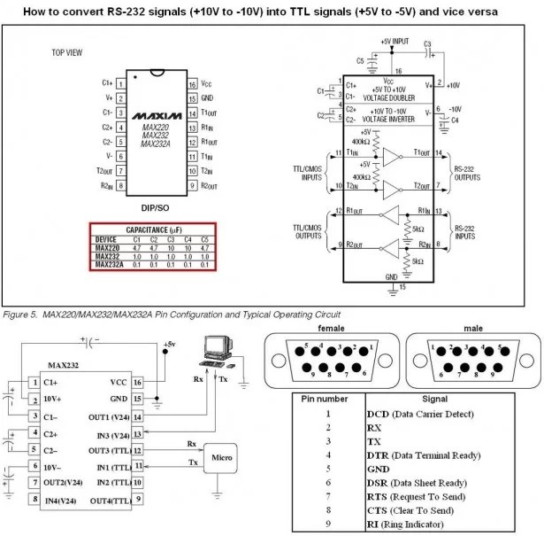 MATLAB to PIC serial interface using PIC16F877 microcontroller