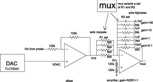 USB data logger project using pic-microcontroller