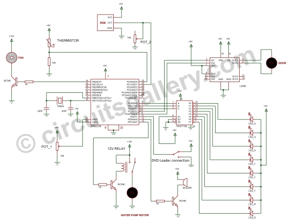 Home Automation and Security System using Microcontroller