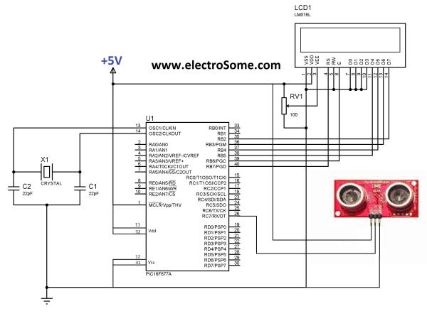 Interfacing Ultrasonic Distance Sensor : ASCII Output with
