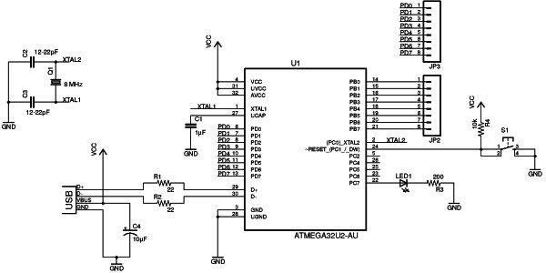 Microcontroller Tutorial 4/5: Creating a Microcontroller