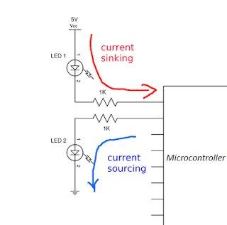 Basic Turn Signal Wiring Diagram. Basic. Wiring Diagram