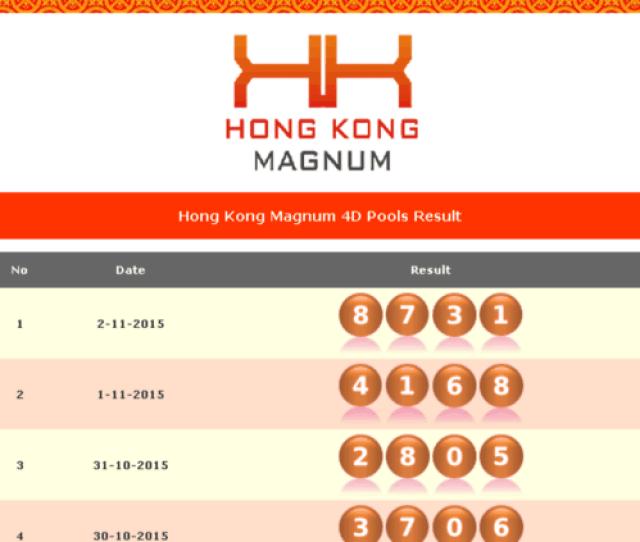 Access Hongkongmagnum Com Hongkongmagnum Com Hongkong Pools Result