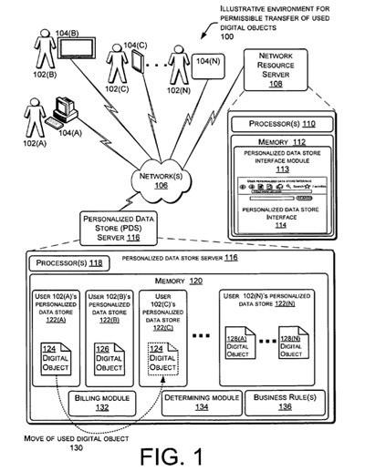 Amazon : un brevet pour la revente de fichiers numériques