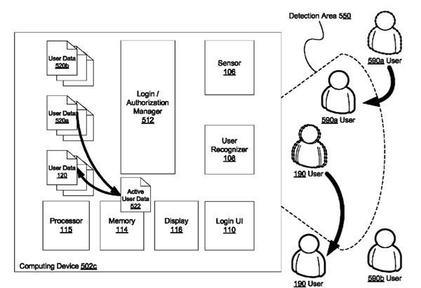 Google dépose un brevet de reconnaissance faciale d