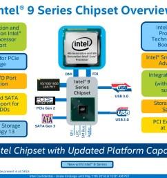 b85 chipset diagram [ 1200 x 884 Pixel ]