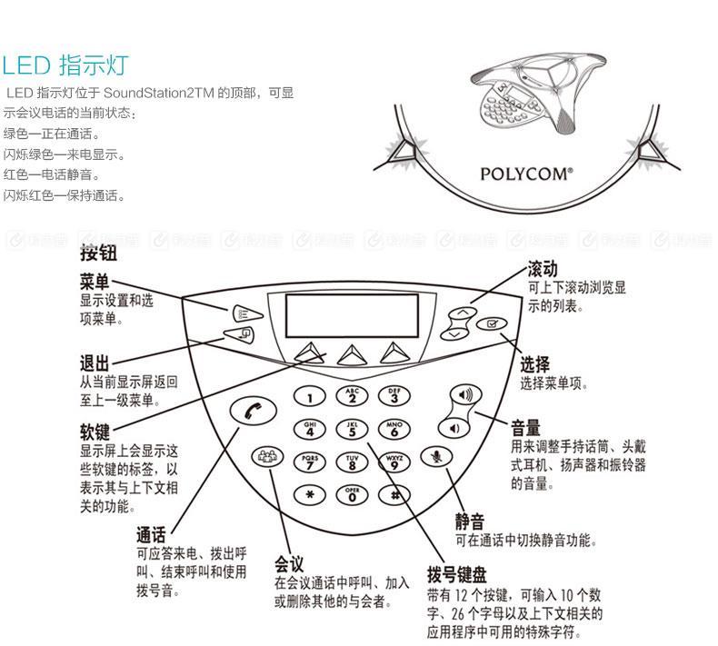 宝利通 Polycom 音频会议电话机 SoundStation 2 EX 扩展型 (带扩展麦克风)-晨光科力普办公用品官网
