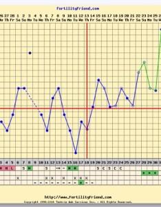 Bfp bbt charts glow community also chart insaatpgroup rh