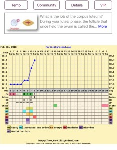 also early ovulation bbt chart help glow community rh glowing