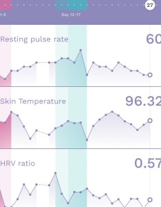 Has anyone ever had their temp dip and go up again after ovulation this is  chart directly from my ava also rh glowing