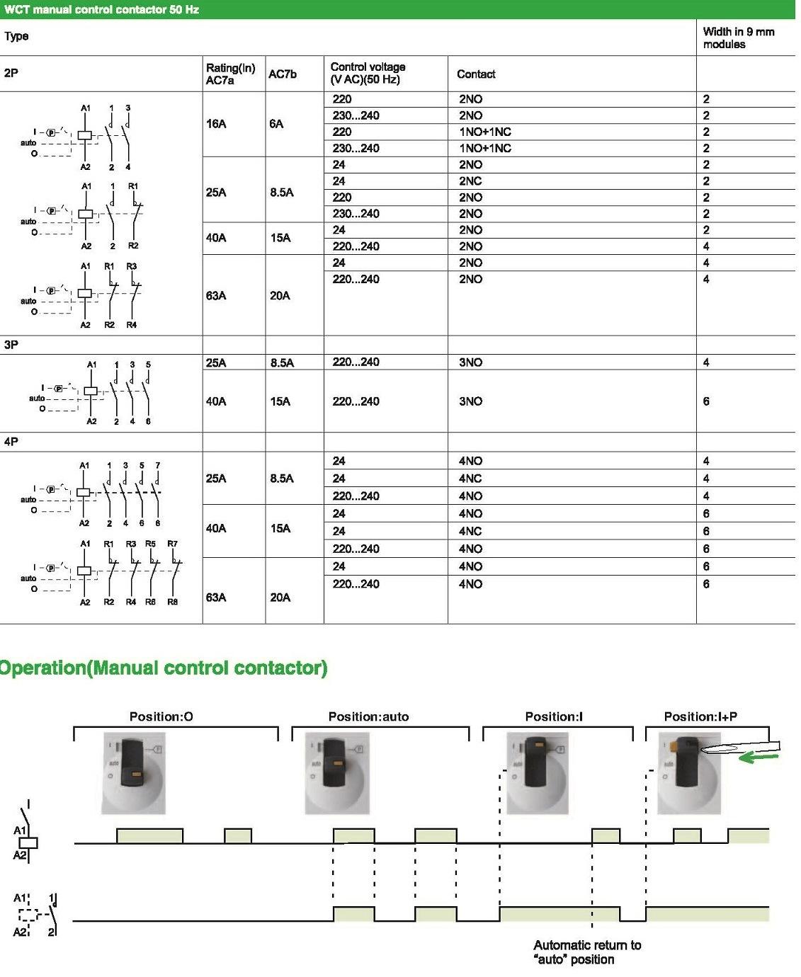 3ph motor wiring diagram porsche 928 vfd ac elsavadorla