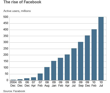 facebook_growth.jpg