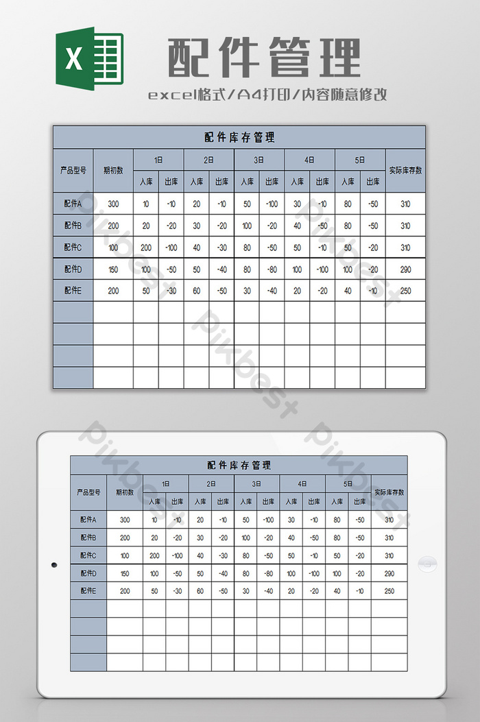 This portion of the business is called inventory con. Parts Inventory Management Excel Template Excel Xls Free Download Pikbest
