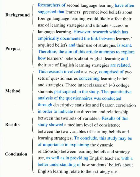 [學術討論]漫談碩士研究論文撰寫與研討會和期刊投稿(4):最簡短卻最關鍵的摘要Abstract.摘要怎麼如何寫法.是 ...
