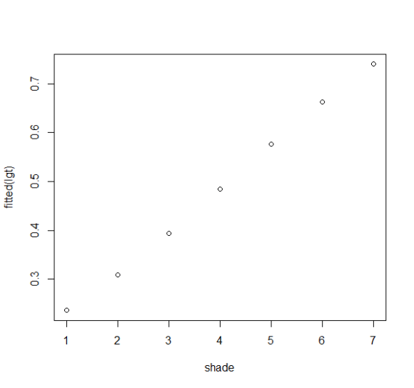 Rplot.png