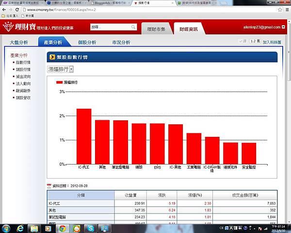 財經資訊-產業分析.jpg