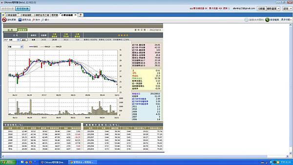 小樂倉儲股app-2