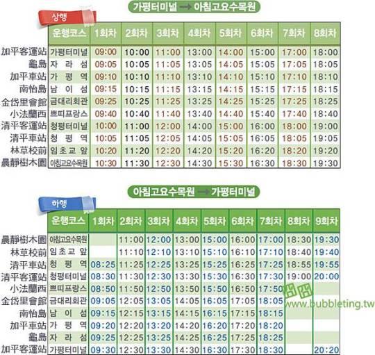 循環巴士時刻表