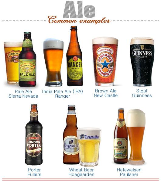 [看電影喝啤酒] 當電影遇上啤酒。超級美好。 @ 左撇子的電影博物館 :: 痞客邦