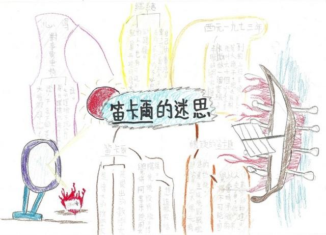"""【心智圖】-笛卡爾的迷思 @ 噹~~我們同在""""乙""""起!~(^ ^)~* :: 痞客邦"""