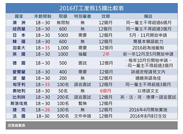 螢幕快照 2016-10-25 下午12.03.01