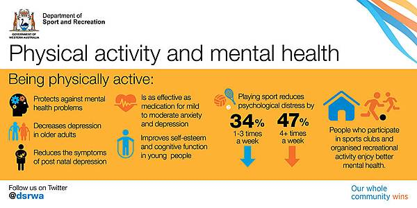 mental-health-ruok-day-infographic---copy.jpg