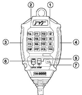 TYT TH-9000 VHF 200 Channel DTMF 2tone 5 tone Mobile Car