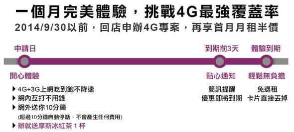 我驚呆了!台灣之星 4G 上網一個月完全免費 (免綁約),不辦對不起自己! plan