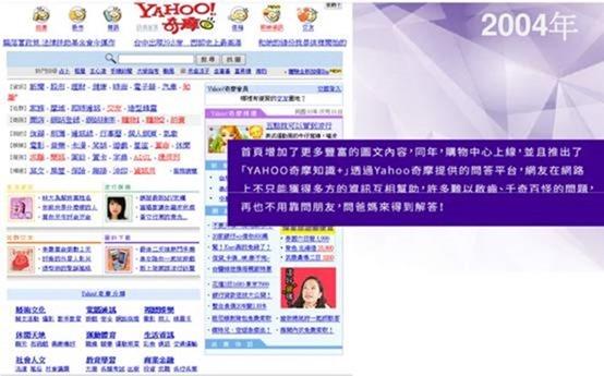 [Yahoo! 20周年] 那些年,陪我們一起長大的 Yahoo! 首頁全紀錄 clip_image014