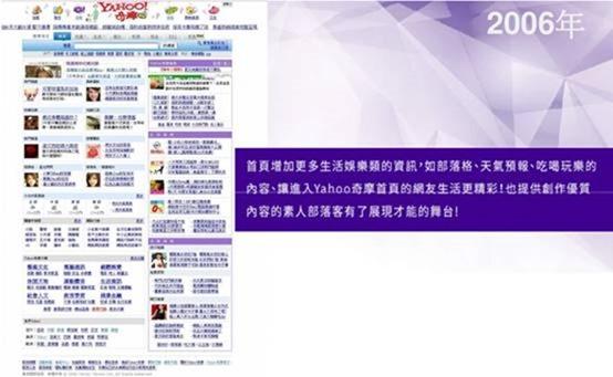 [Yahoo! 20周年] 那些年,陪我們一起長大的 Yahoo! 首頁全紀錄 clip_image016