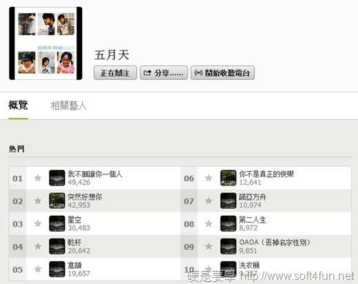 線上音樂平台 Spotify 正式進軍台灣,2,000萬首歌免費聽! 0634d86183ca