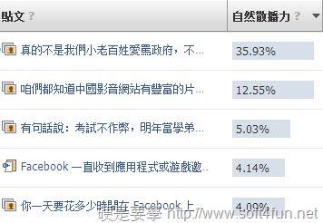關於 facebook 粉絲專頁貼的能見度,你該做是這些事 facebook-fan-page-06_thumb