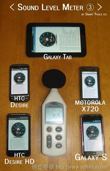 用手機APP測環境噪音的聲級計 Sound Meter(手機分貝計) sound-level-meter