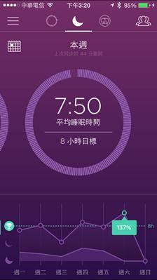MISFIT SHINE 結合時尚與設計的運動+睡眠偵測手環 2015011715.20.35