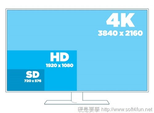 LG 決勝畫質!OLED 4K曲面電視登場 image001