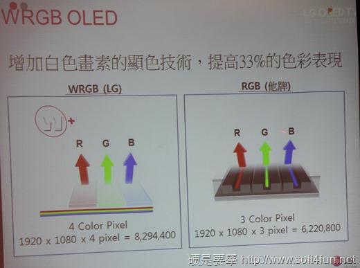 LG 決勝畫質!OLED 4K曲面電視登場 image033