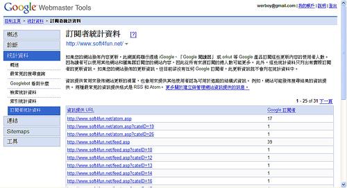 [熱訊速報] Google站長管理(Webmaster Tools)工具更新 1383421859_49190c285b
