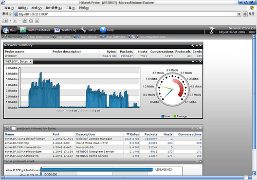 [網路相關] 隨時隨地詳細掌握網路狀況 - Network Probe 2 406625499_33466e7ae6