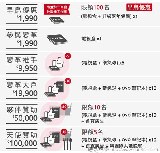 更新:OVO TV 電視盒即將開賣!早鳥優惠買一送一 c117f8c66b53