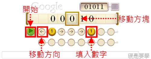 [Google Doodle] 紀念 Alan Turing 計算機之父 100歲誕辰的遊戲玩法+解答 _thumb