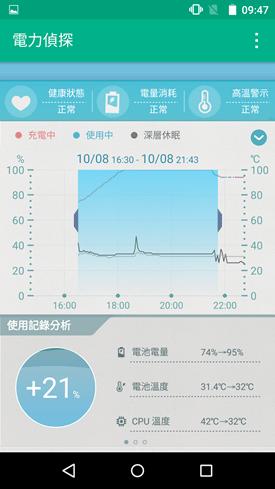 7000元有找,InFocus M808 4G全頻雙卡雙待手機開箱,金屬機身超高性價比 Screenshot_2015-10-10-09-47-32
