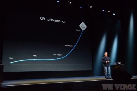 2013 Apple iPad 發表會中文即時轉播 DSC_0569
