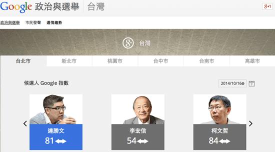 從粉絲團社群互動看台灣 2014 年九合一選舉情勢 Snip20141016_60