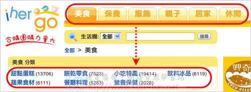 [網站推薦] ihergo 全台最大團購網,辦團購、找咖一站辦到好 3532044299_181d61ee14