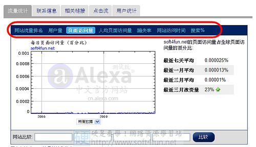 世界網站排行指標 Alexa 中文站上線 4069209016_4ba4c4defd