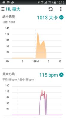 ASUS VivoWatch 運動手錶,電池續航超長,可測UV等級、心率 clip_image030