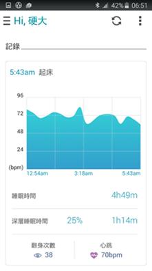 ASUS VivoWatch 運動手錶,電池續航超長,可測UV等級、心率 clip_image032