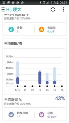 ASUS VivoWatch 運動手錶,電池續航超長,可測UV等級、心率 clip_image033