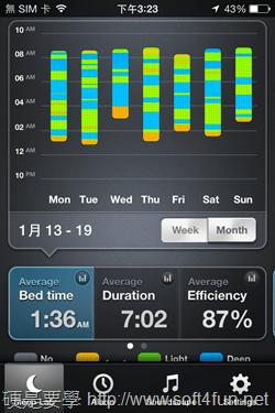 Sleep Time 兼具睡眠品質測量及智慧型鬧鐘的 App (Android/iOS) 2013-10-28-15.23.25