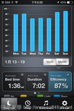 Sleep Time 兼具睡眠品質測量及智慧型鬧鐘的 App (Android/iOS) 2013-10-28-15.23.32